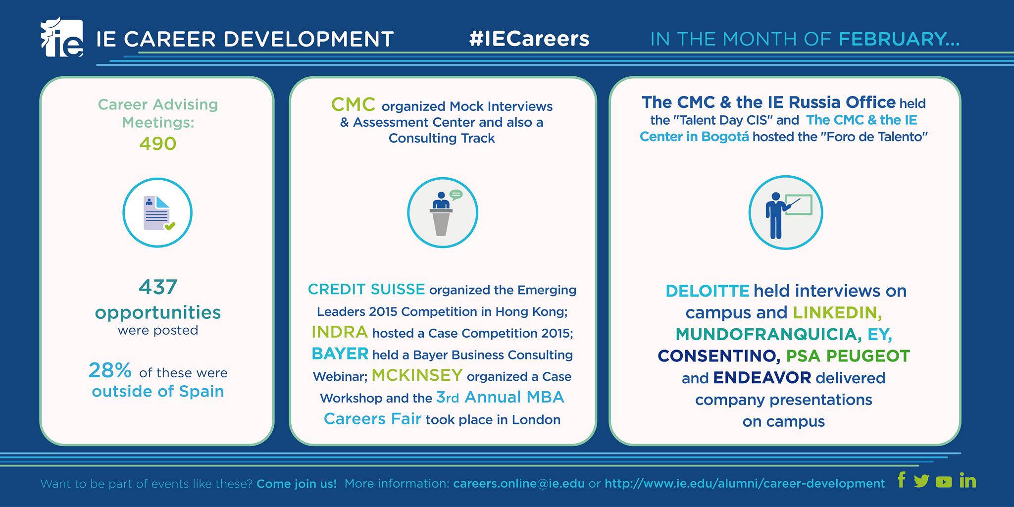 IE Careers